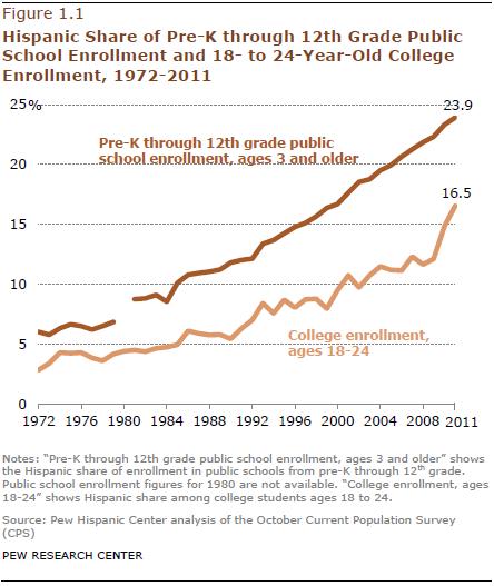phc-2012-08-20-enrollment