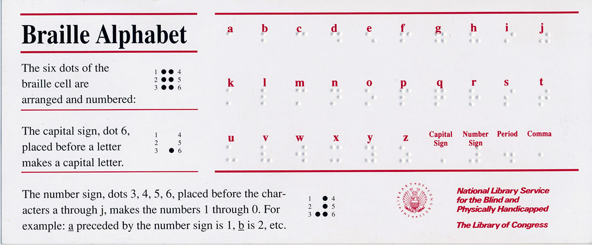 The Braille Alphabet courtesy of the National Library Service for the Blind and Physically Handicapped.