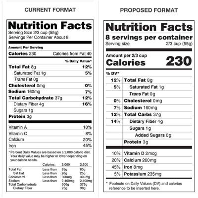Comparación entre el diseño actual de las etiquetas y la nueva propuesta de la FDA.