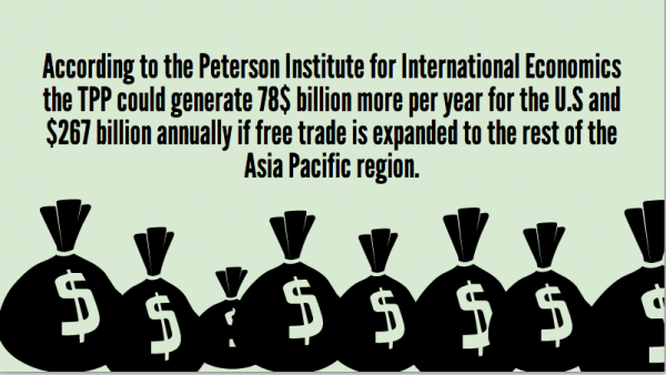 Info chart on estimated economic impact of TPP in the U.S.